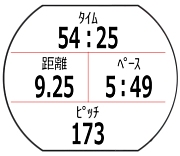FA235J Gセンサー