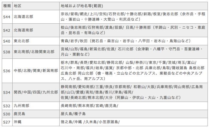 測研 マップポインター Sタイプ